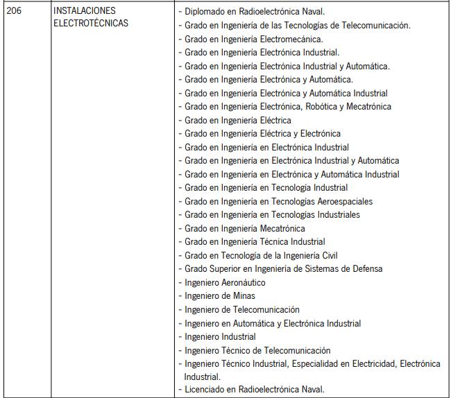 Requisitos oposiciones de instalaciones electrotécnicas